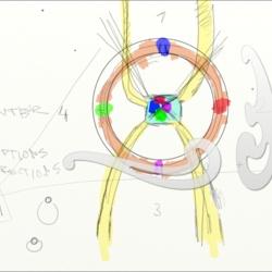 Hyper Chakana Controller Design